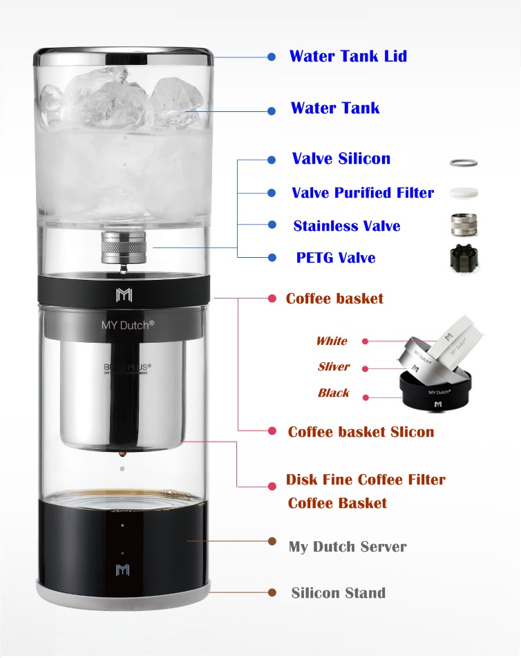 Coffee Maker Parts : ECO Friendly Bean Plus My Dutch Drip Drop Coffee Maker Filters, Grinder n Parts eBay
