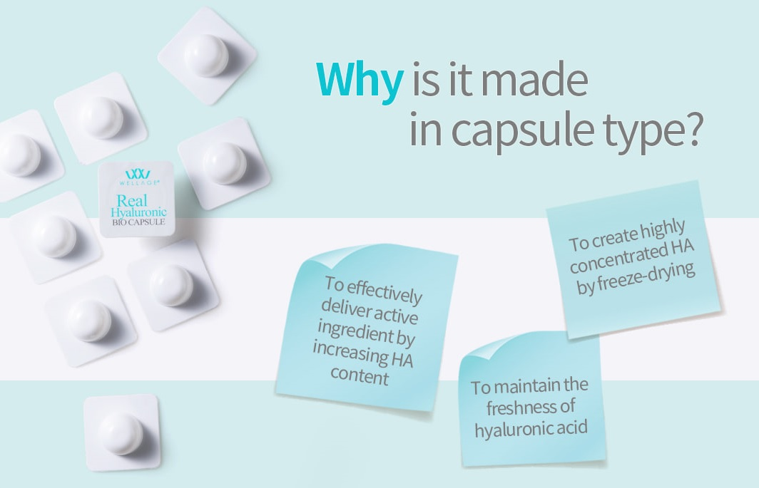 WELLAGE Real HA Hyaluronic BIO Capsule & Blue Solution